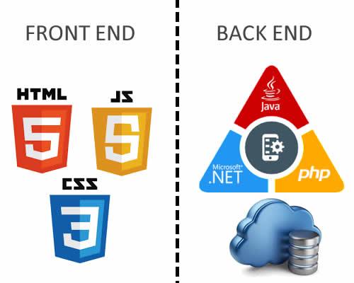 Front End vs Back End Developers
