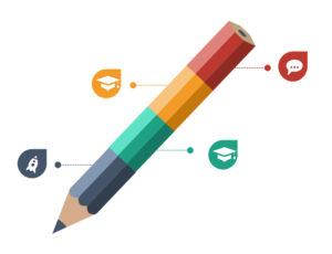 Seattle Small Business Website Design blogging