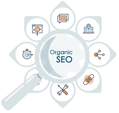 Seattle Organic SEO Services - Seattle SEO Company