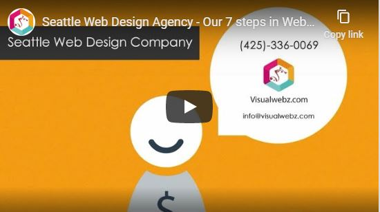 Seattle Web Design Company Video