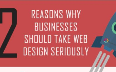 12 Reasons why businesses should take a website seriously?
