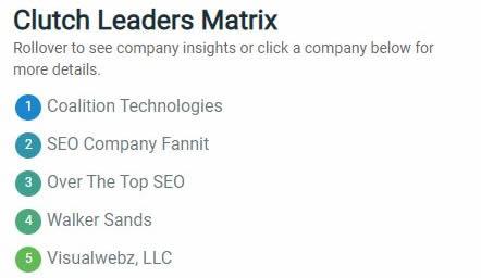 Seattle Web Design Leading Companies in Seattle