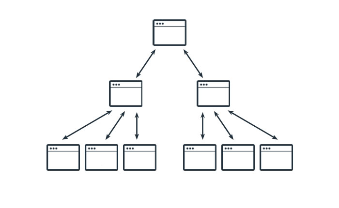Website SEO Structure