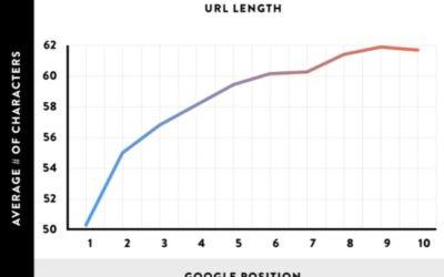 Webpage URLs